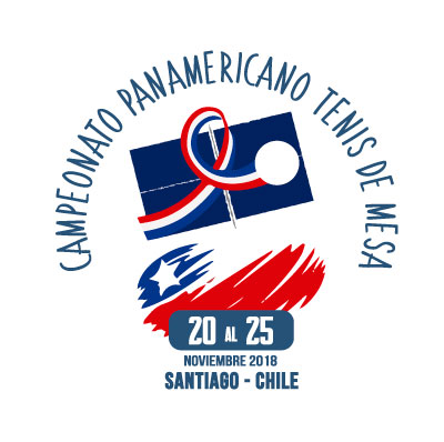 Convocatoria 2018 Pan America Championships